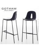 Collection GOTHAM.