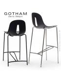 Collection GOTHAM
