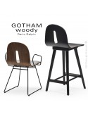Collection GOTHAM WOODY.